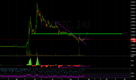 RDDBTC: Just stop staring at charts and do some research