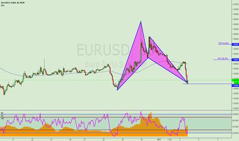EURUSD: EURUSD,Bullish bar Pattern