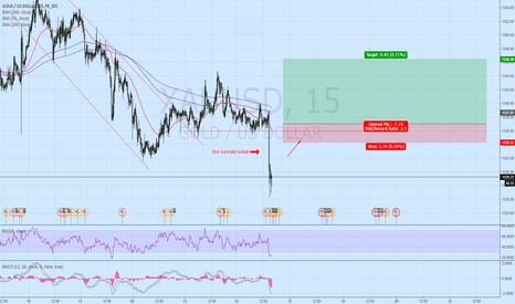 XAUUSD: Godt entry point