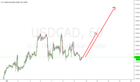 USDCAD:  Rectangle