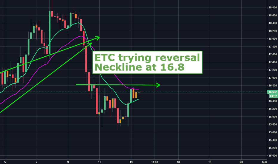 ETCUSD: ETC trying reversal -Neckline at 16.8
