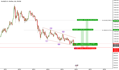 XAUUSD: GOLD Ending Diagonal -Long- Weekly