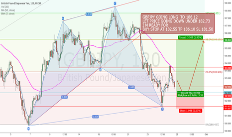 GBPJPY: GBP/JPY  LONG TO 186.12