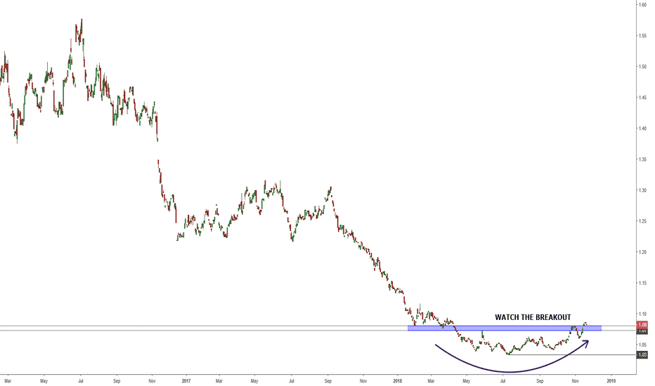TYX/TNX: 30-10 Year Treasury Yield Spread Breakout