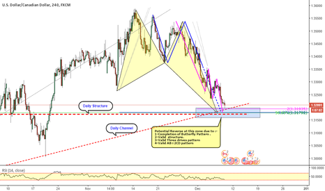 USDCAD: USDCAD _ Potential Three patterns