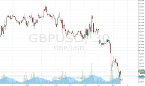 GBPUSD: Внимание по Фунту!