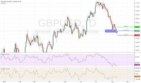 GBPUSD: GBPUSD Long - 08/12/2014 IB Daily Trade