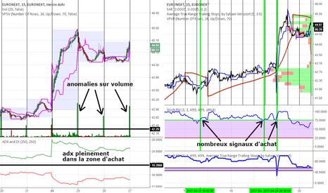 ENX: euronext stock sur... euronext
