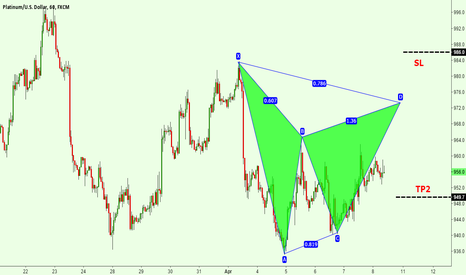 XPTUSD: XPTUSD:Gartley pattern