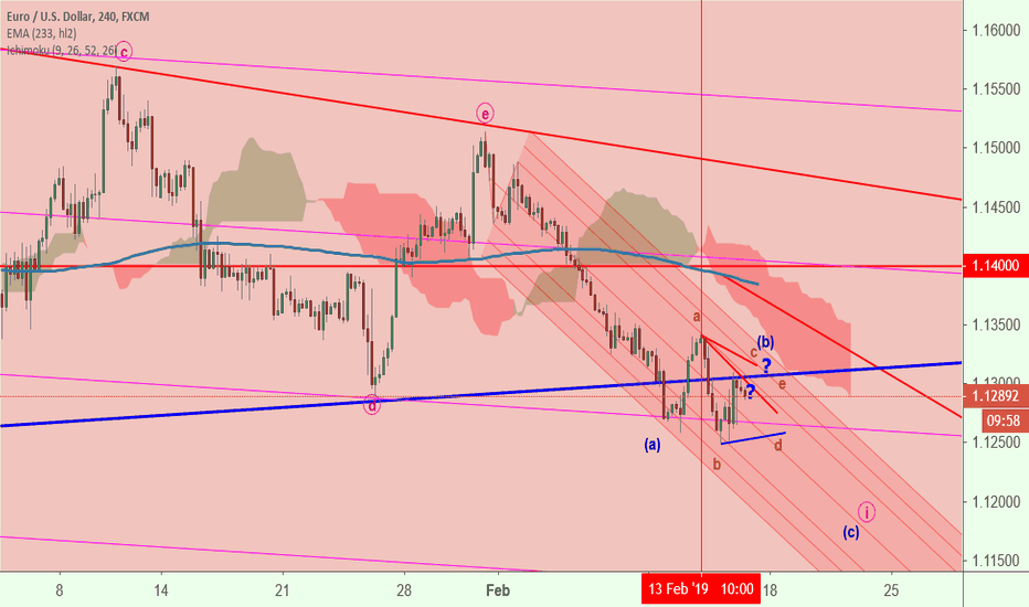 """EURUSD: EU before we notice the """"bermuda triangle"""" Suck out! $ from a.c."""