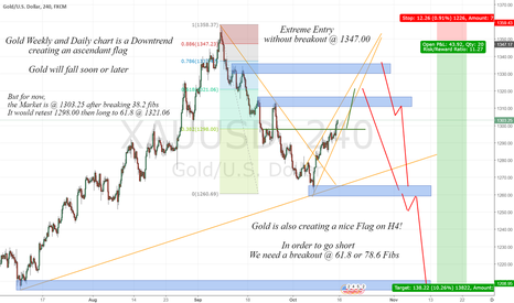 XAUUSD: Looking for breakout to Short