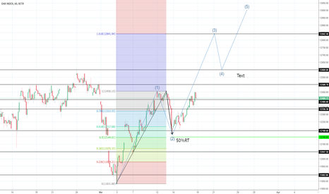 DAX: GER30: 13k as target for the fifth wave?