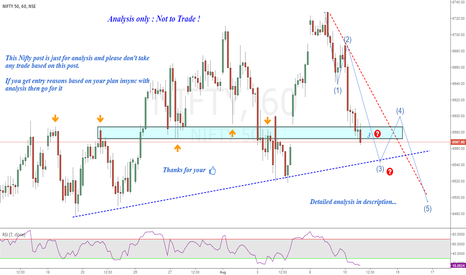 NIFTY: Nifty : Just an analysis...