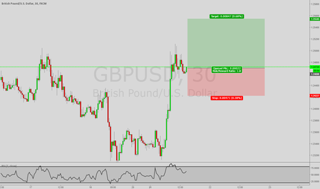 GBPUSD: *Trade of the Day* Long GBP/USD