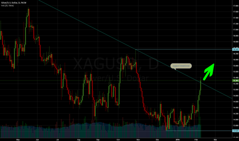 XAGUSD: Silver go up.