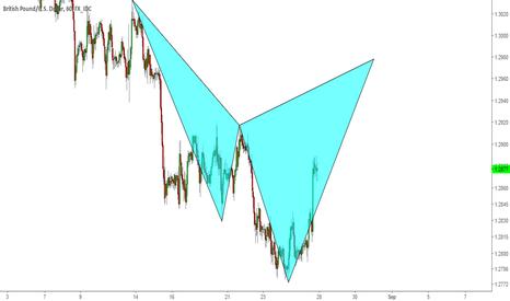 GBPUSD: gbpusd h1 chart idea