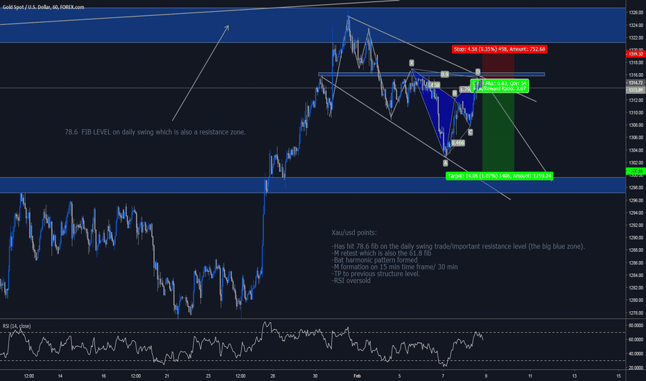 XAUUSD: XAU/SHORT idea