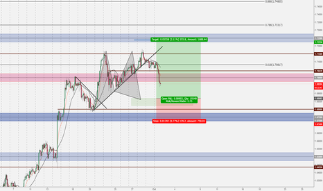 GBPAUD: Pullback for a trend continuation