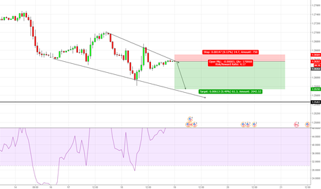 USDCAD: USDcad continuation