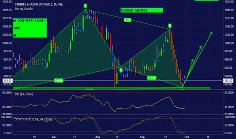 STAR: #Star #Bullish Gartley