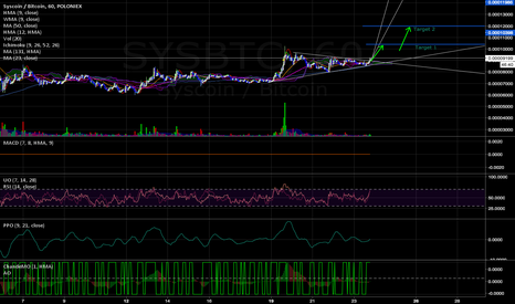 SYSBTC: Syscoin exiting consolidation triangle LONG