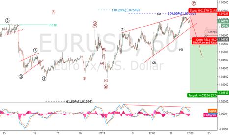 EURUSD: EURUSD.... Ending diagonal?