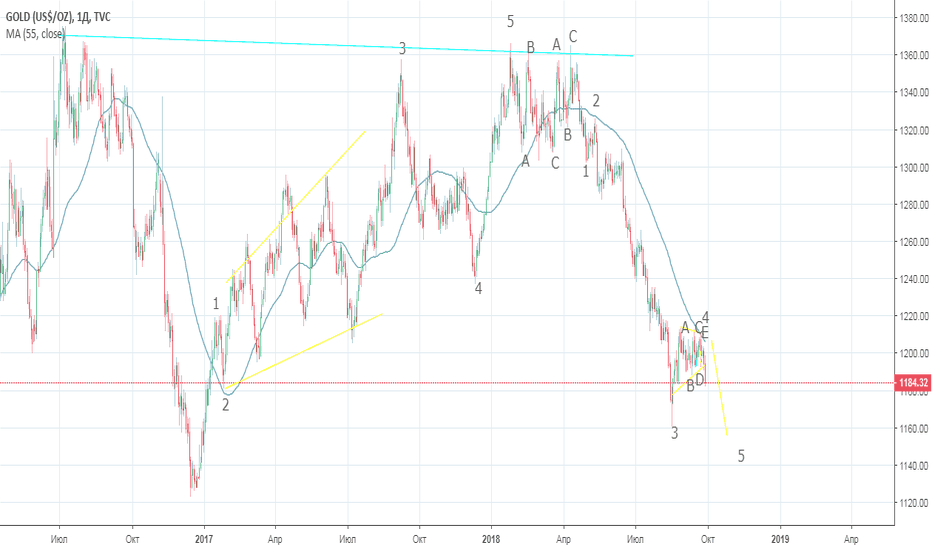 GOLD: GOLD, 27.09.2018
