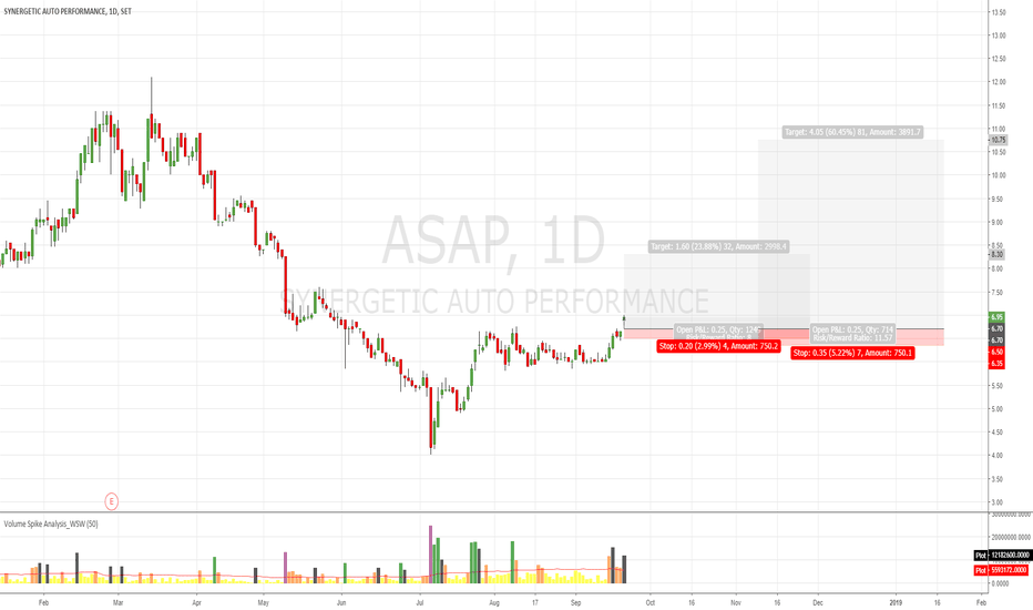 ASAP: ASAP Two plan short term and Long Term