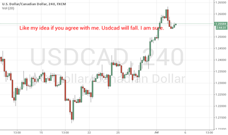USDCAD: Like my idea if u agree with me. Usdcad will fall.