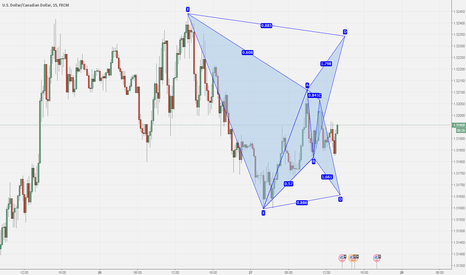 USDCAD: 2 potential bat patterns on USDCAD