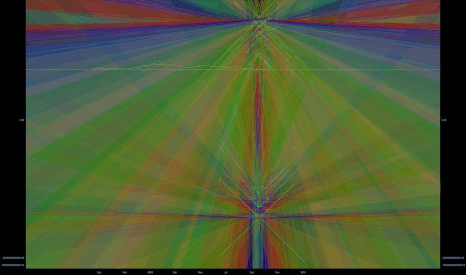 ETHUSDT: color splash quantum