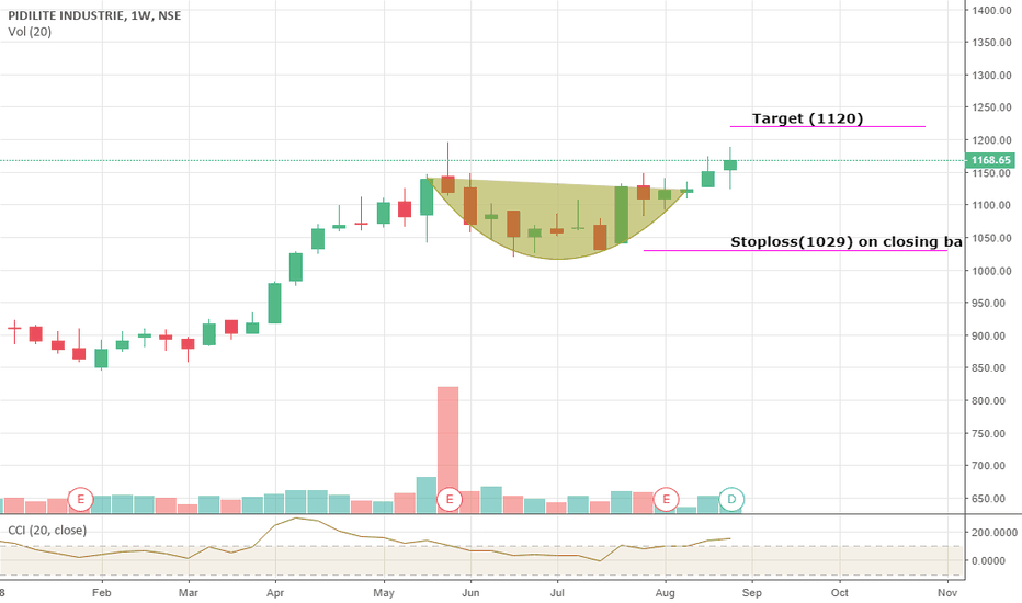 PIDILITIND: Pidilite Short term view from weekly chart