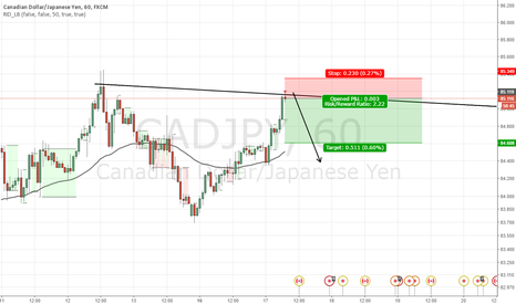 CADJPY: CHEAT CODE!! I HAVE POSTED THIS TWICE THIS ONE IS 50PIPS TP