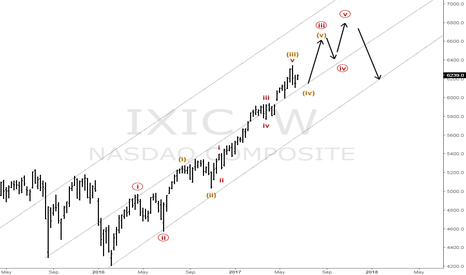 IXIC: Getting closer to a top
