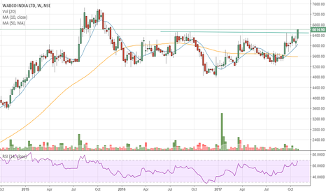 WABCOINDIA: #WABCOINDIA - Long consolidation breakout above 6525