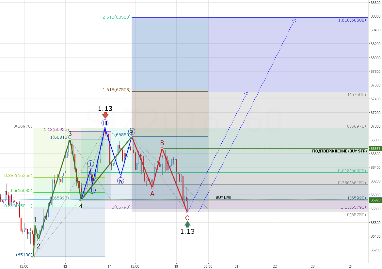 Megapfone pattern 1.13 (H1)