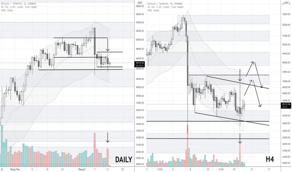 tradingview trig btc