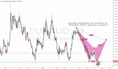 EURAUD: Possible LONG on EURAUD daily chart - Bounce of support?