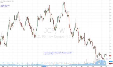 JCP: $JCP