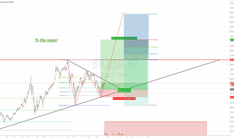 BTCUSD: BTC To The Moon (again?)
