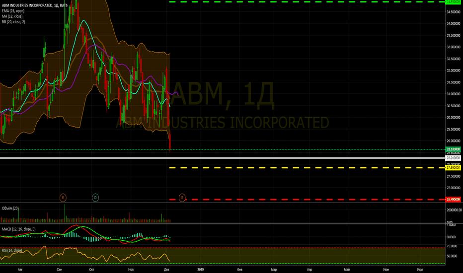 ABM: Покупка ABM INDUSTRIES