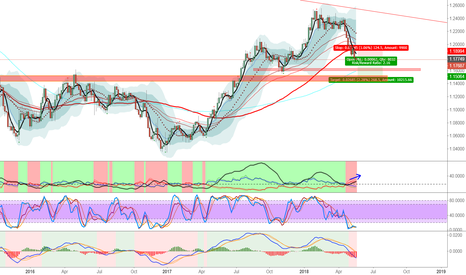 EURUSD: Can't Stop; Work Stop: Locked and Loaded