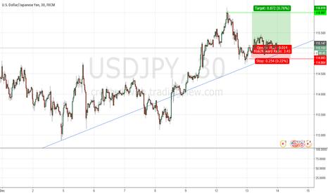 USDJPY: TrendLine Trade
