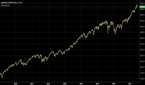 IXIC: Мнение по поводу падения американских фондовых рынков.