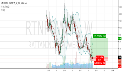 RTNPOWER: good place to buy