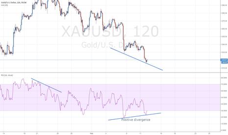 XAUUSD: Positive divergence