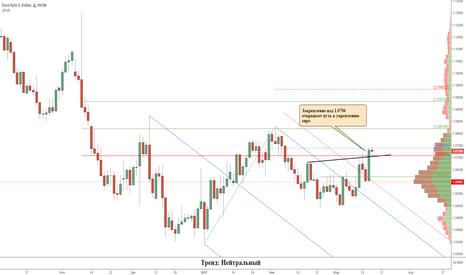 EURUSD: Мягкая позиция Федрезерва и давление на доллар