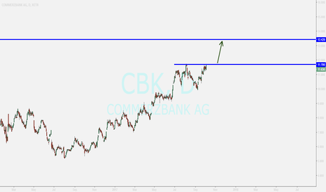CBK: COMMERZBANK AG ...buy after breakout