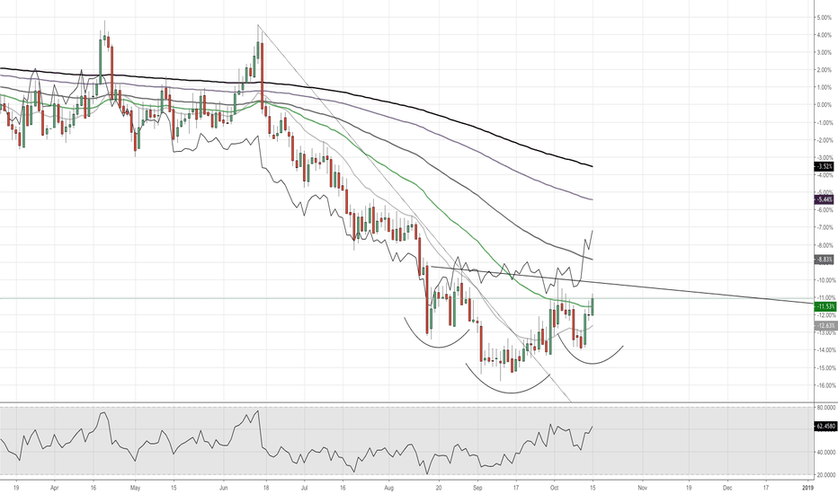 SILVER: Good Set Up for Silver