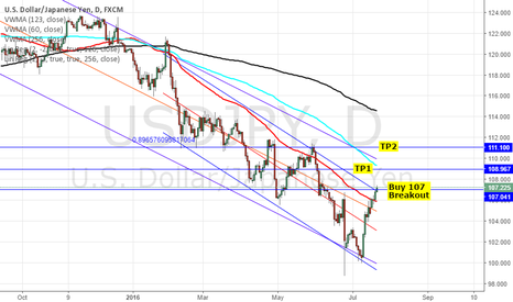 USDJPY: USDJPY: LONG UPDATE - RENEWED JPY FISCAL STIMULUS SPECULATION?